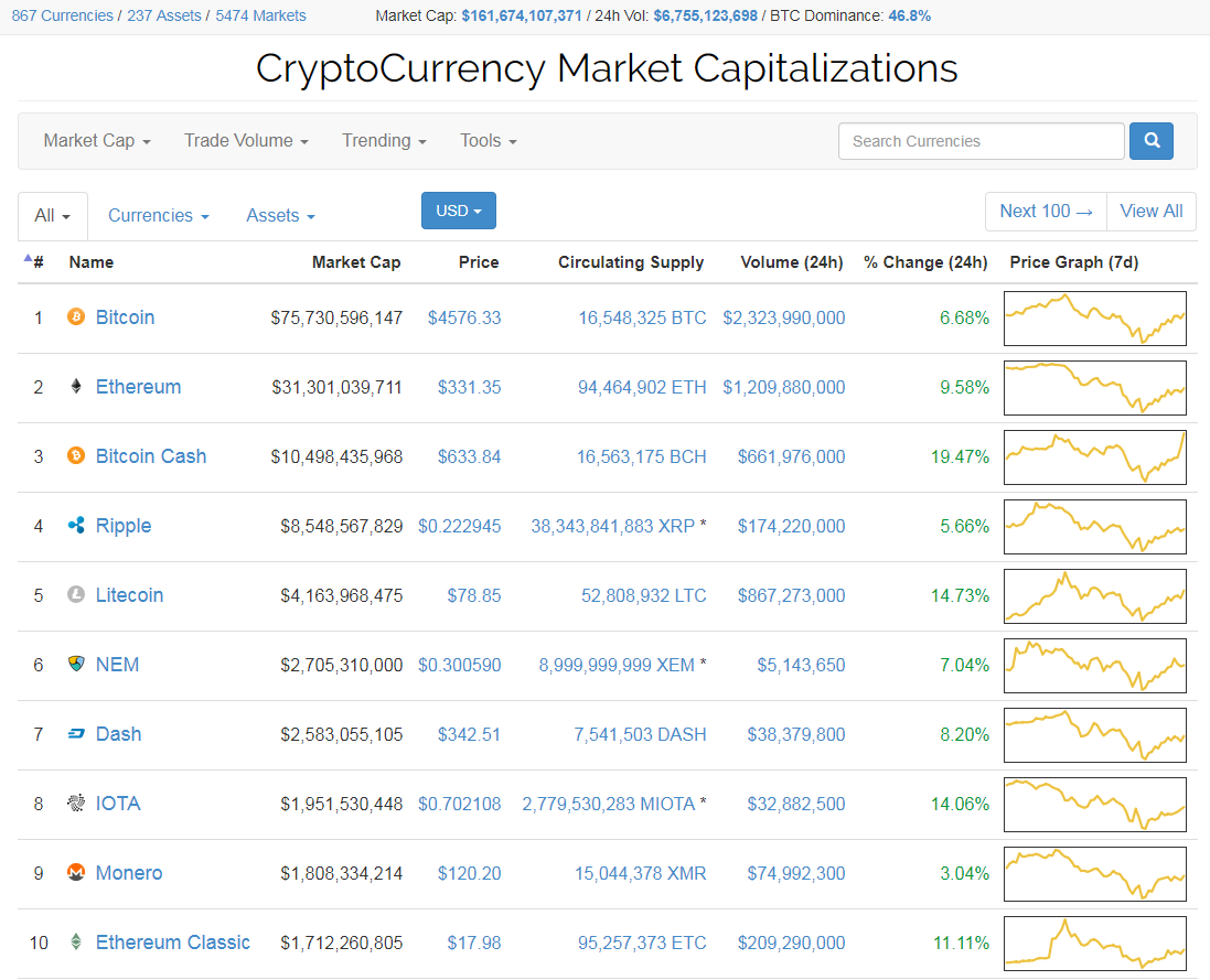 screenshot-coinmarketcap