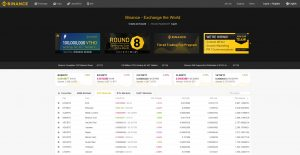 Binance Review by The Next Bitcoin