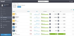 eToro Cryptocurrency Broker Review by The Next Bitcoin
