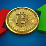 Update - Bitcoin Technicals Points to Lower Prices